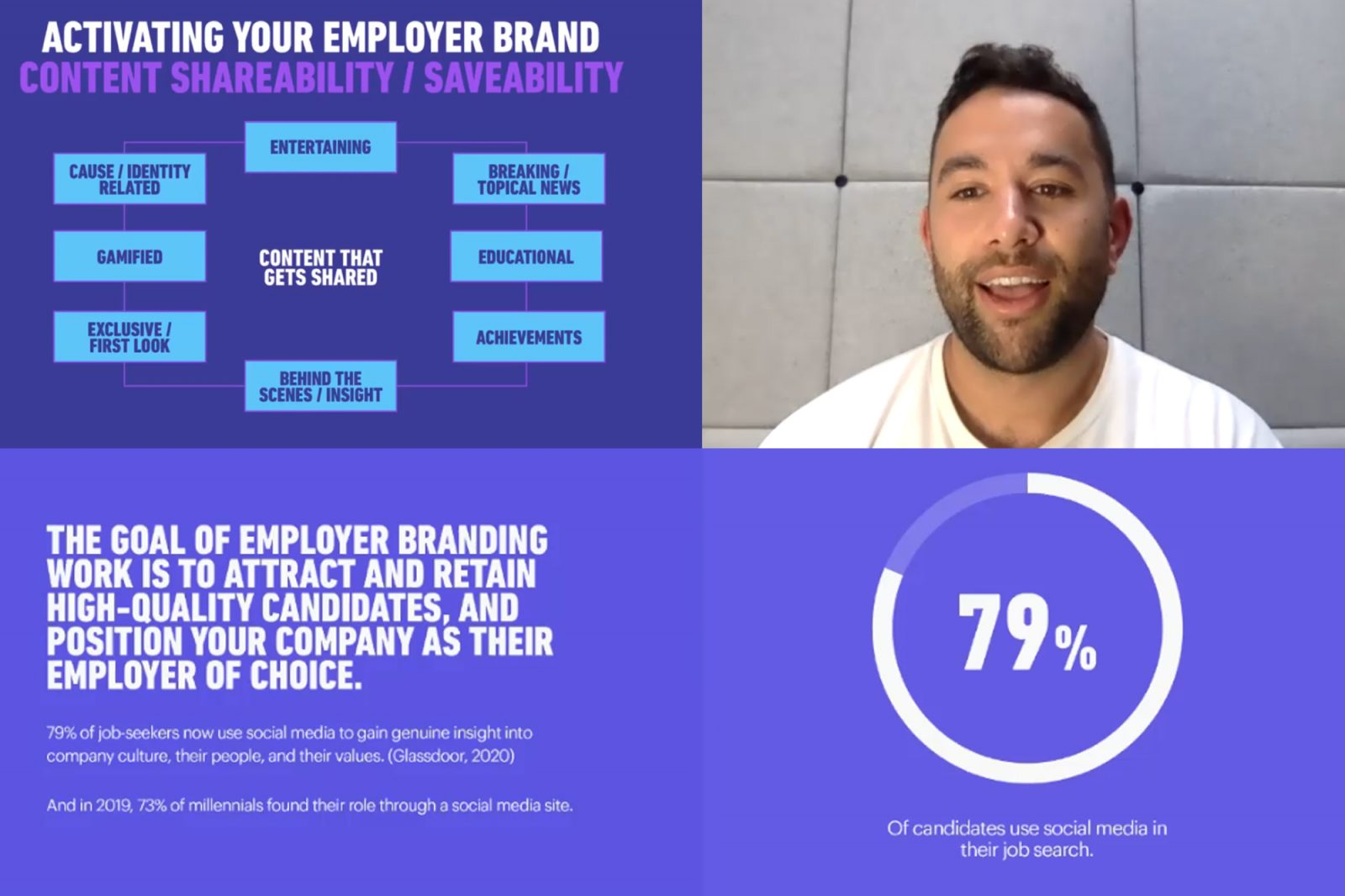 Using the Latest Social Media Features to Build a Memorable Employer Brand
